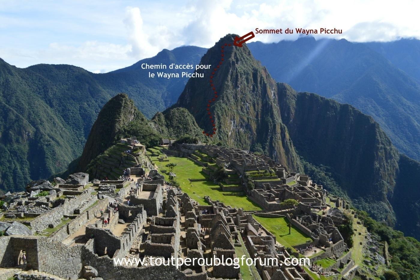 Wayna Picchu entrée Blog Forum Tout Pérou